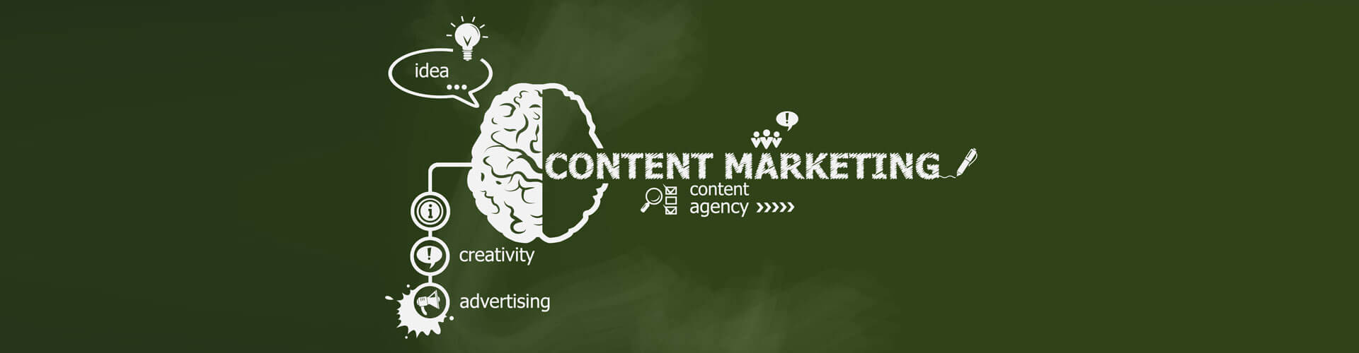 Content Marketing Goals and Objectives