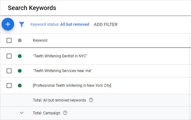 Location-based Keywording Strategy