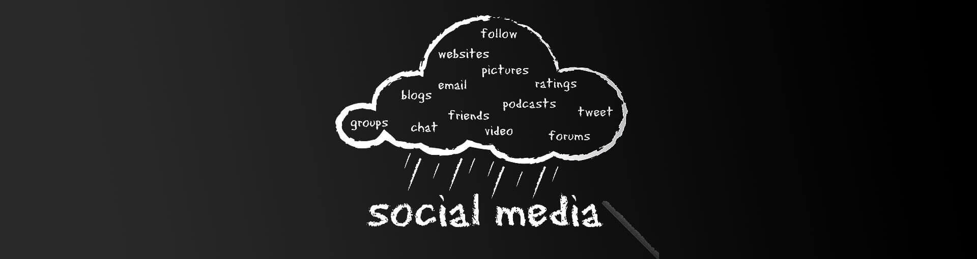 Important Facts About Social Media